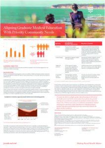 Global Symposium on Health Workforce Education Accreditation and Regulation